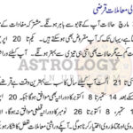Libra Horoscope in Urdu Virasat 2019
